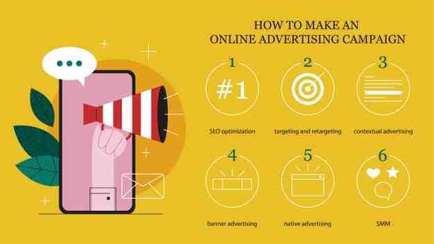 Comment faire de la publicité pour les produits?