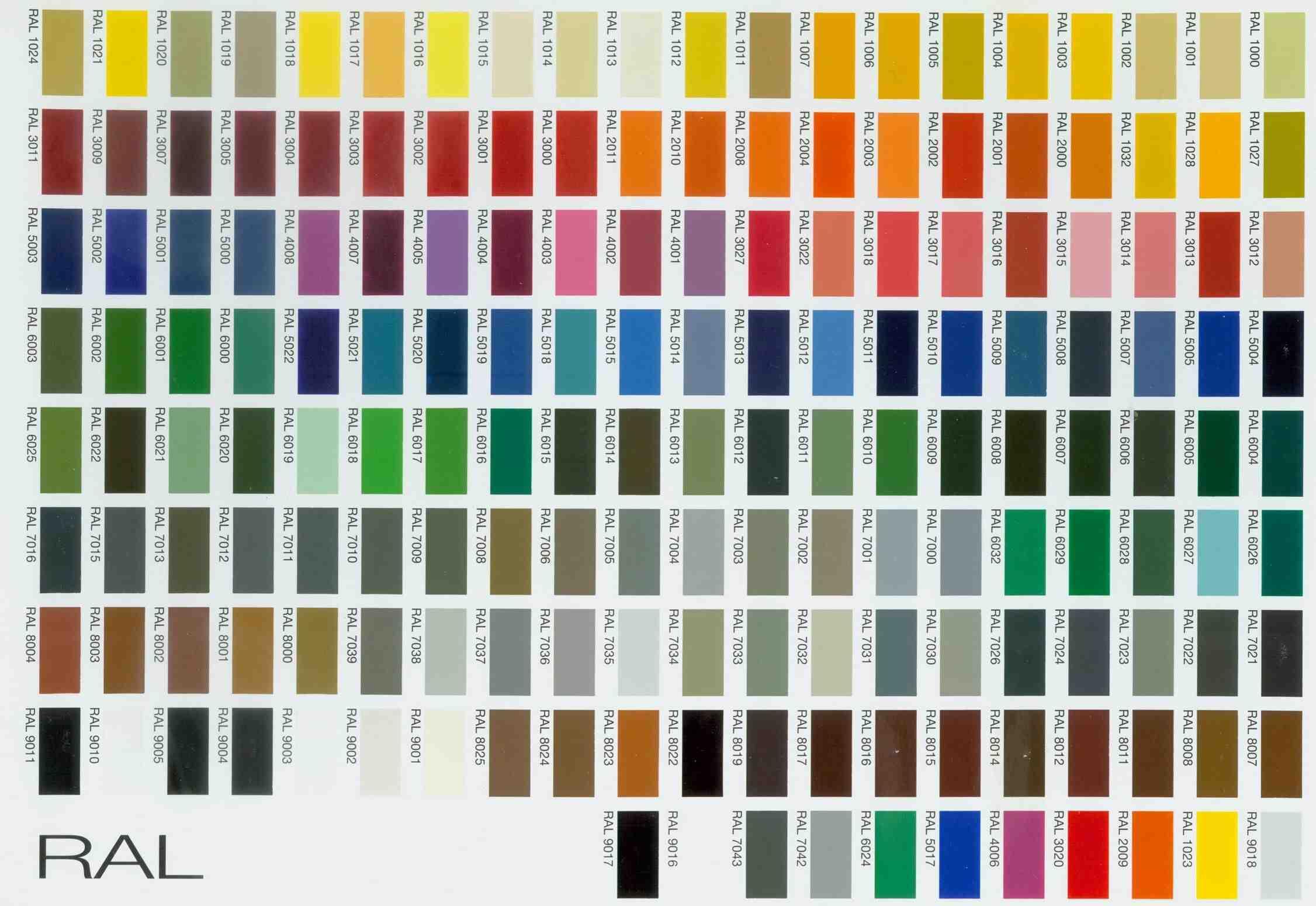 Comment connaître le RAL d'une couleur ?