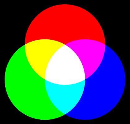 Comment trouver le code d'une couleur?