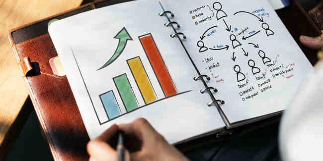 Quel est le but du marketing?