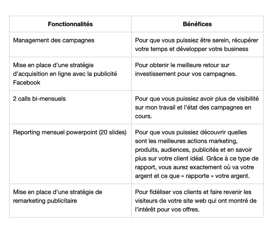 Quelle est la différence entre le marketing et la vente?