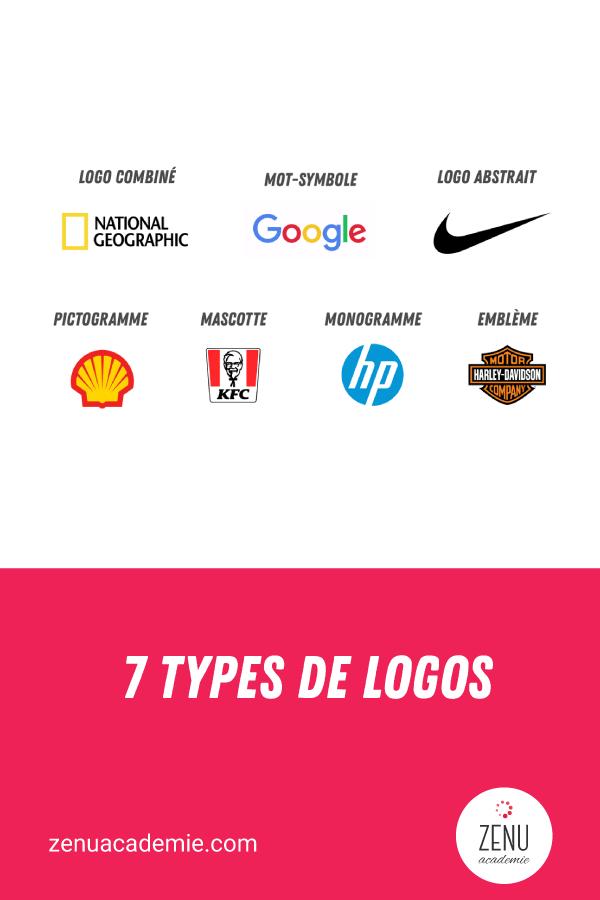 Qu'est-ce qu'un bon logo?