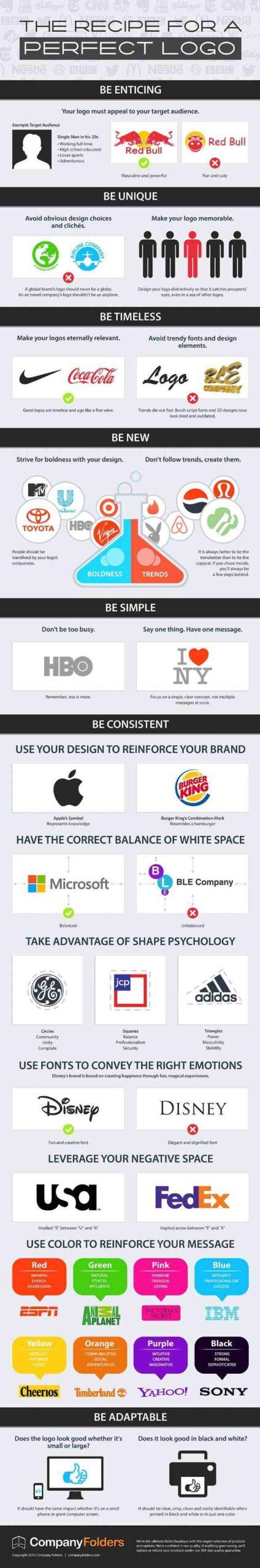 Comment créer votre propre logo ?
