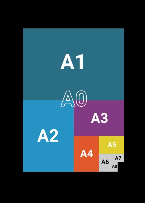 Quels sont les éléments d'une affiche ?