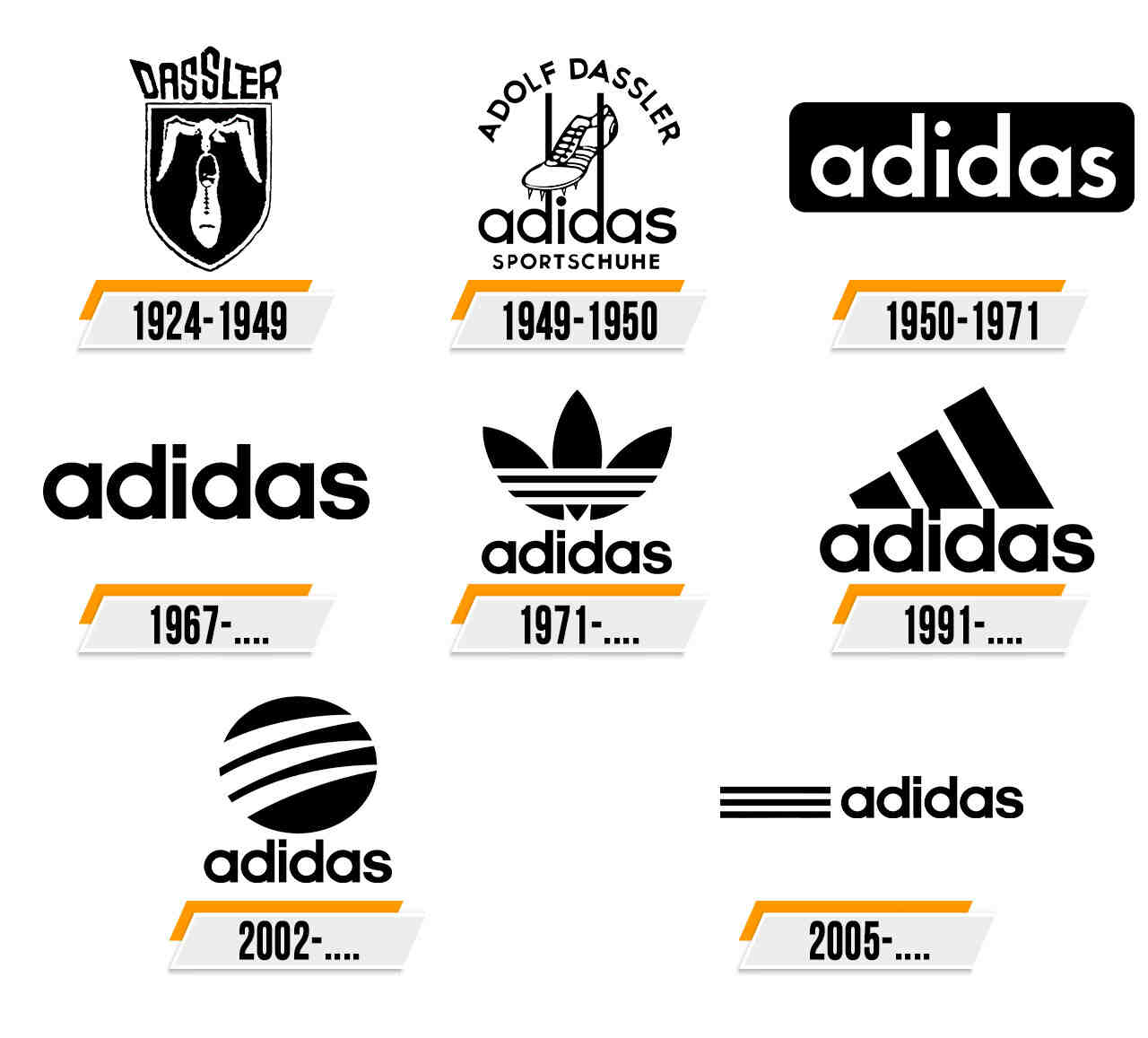 Qui a créé le logo adidas ?